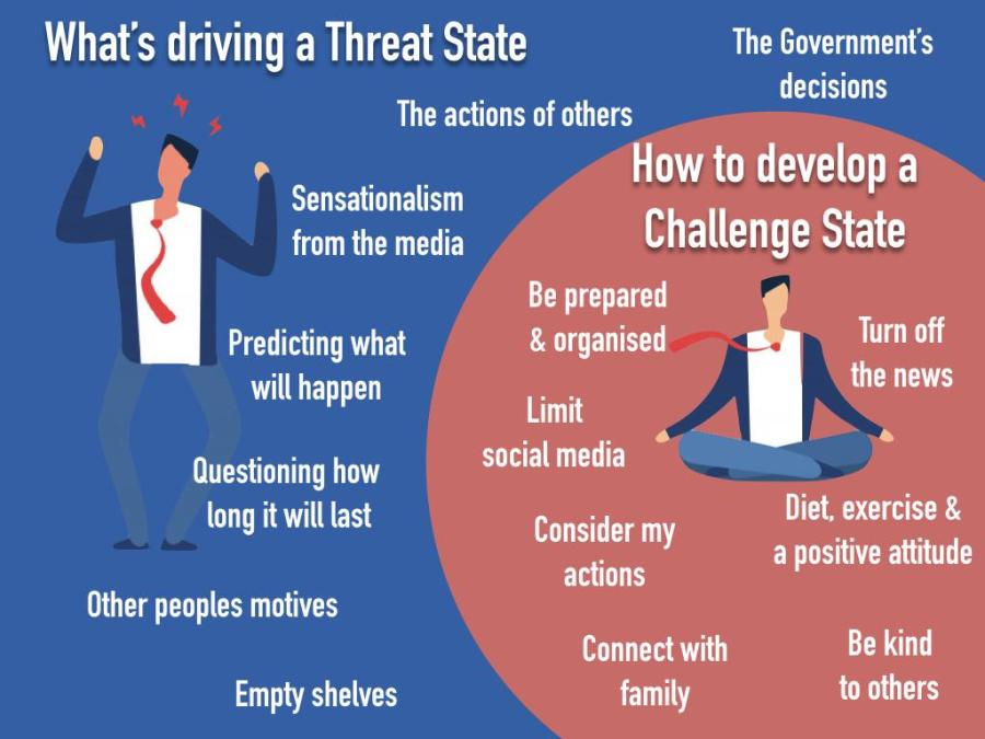 Challenge State